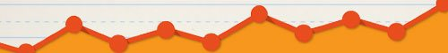 Website View Analytics Banner